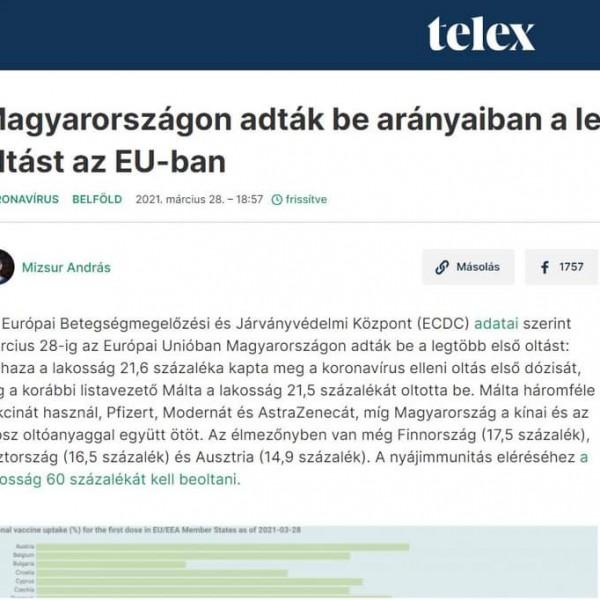 Fekete nap a baloldali újságírásban: le kellett írniuk, hogy Magyarország az élre ugrott