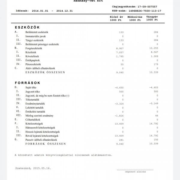 Bemutatjuk a dokumentumokat: Hadházy cége 10 éve törvénytelenül működik